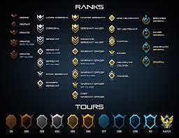 Halo Reach MCC Ranks